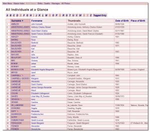 Record Summary Table