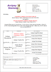 Breeders Assistant Mating Certificates